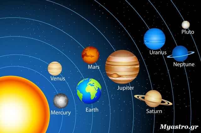 Ο κώδικας των πλανητών: Πώς και γιατί μας επηρεάζουν!
